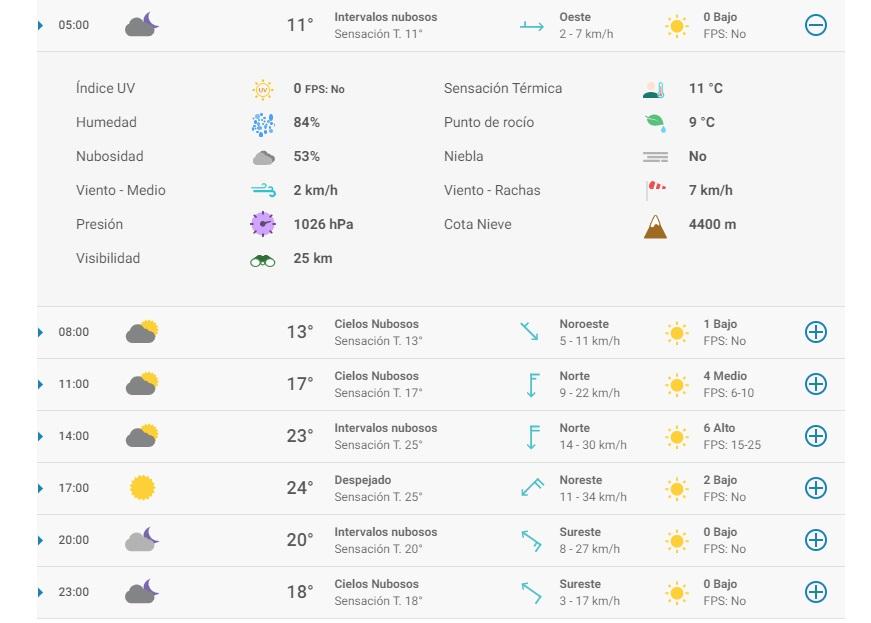 Clima en Monclova hoy 8 de marzo: ambiente caluroso y lluvias aisladas