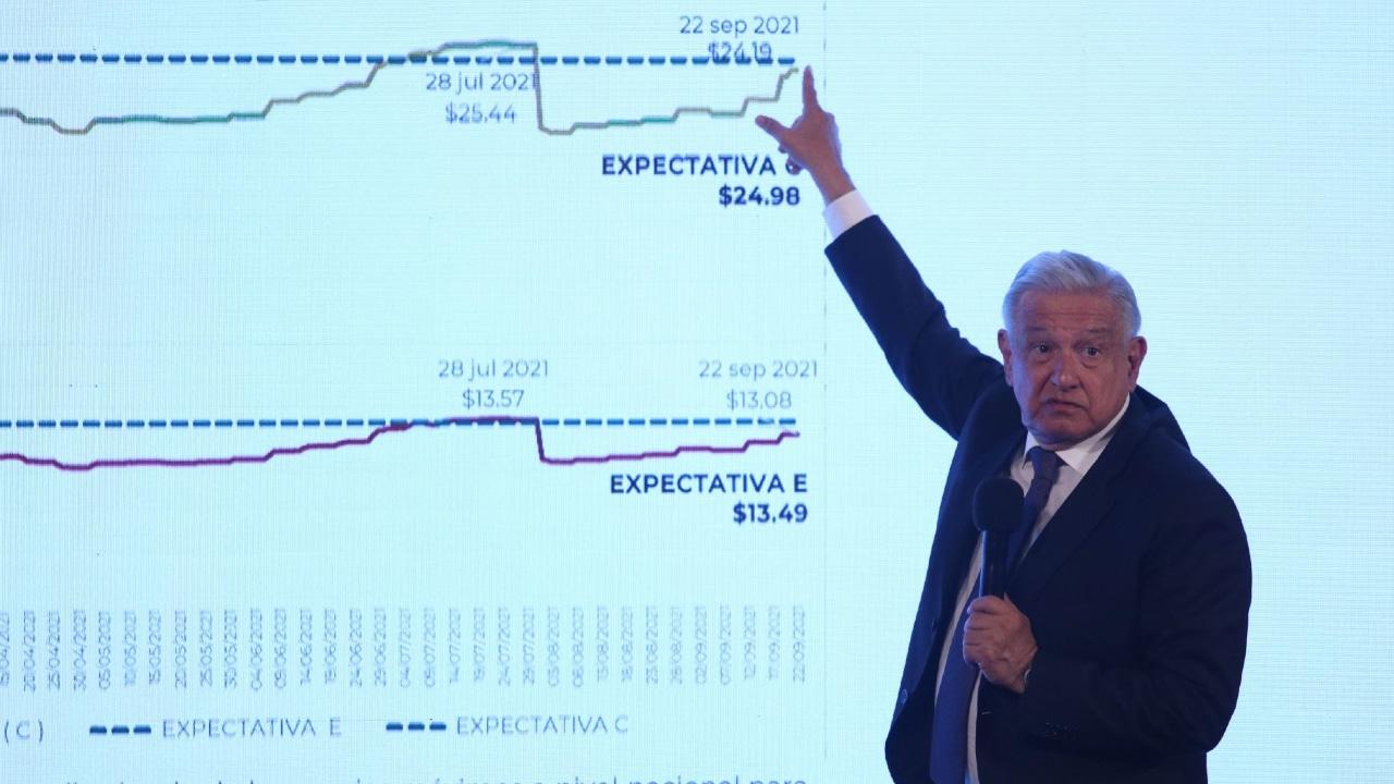 Con precio máximo del gas LP y Gas Bienestar, se mantendrá el control y se evitará el aumento: AMLO